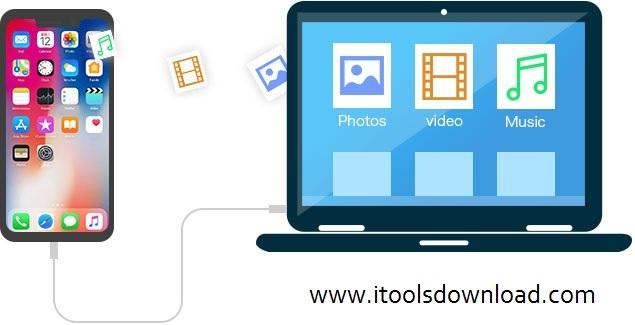 iTools 12.1.1